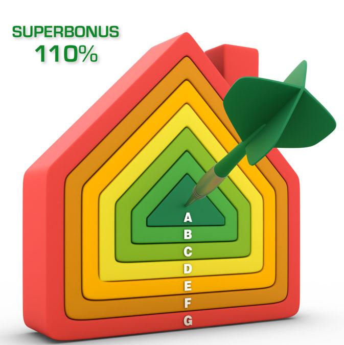 bonus-110-ristrutturazione-condominio-a-roma